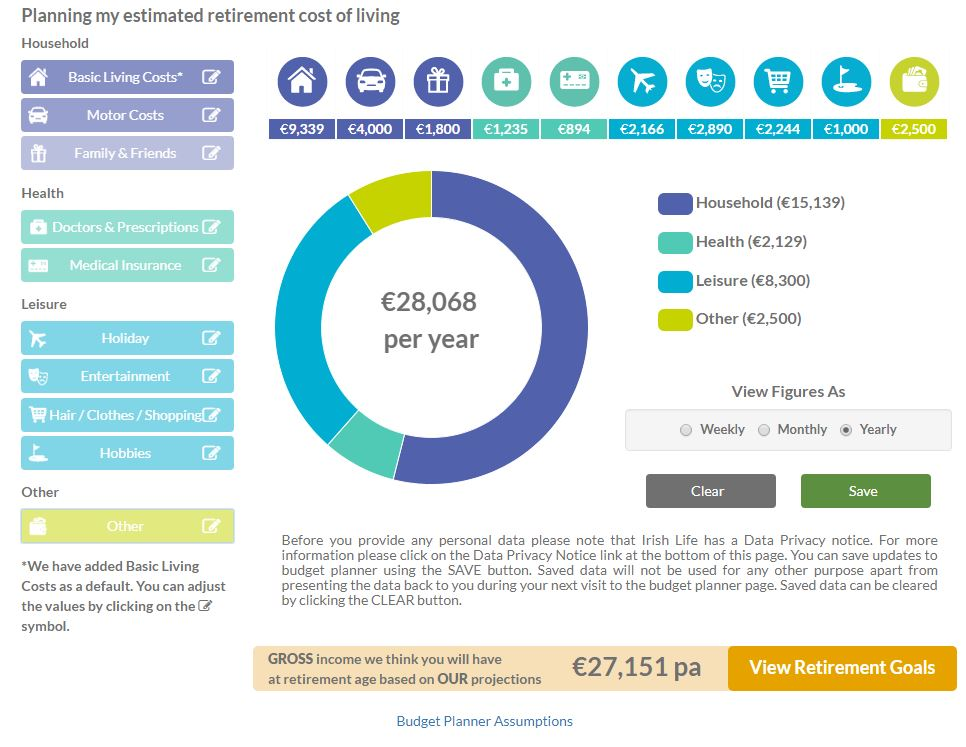 online budget planner for retirement irish life corporate business