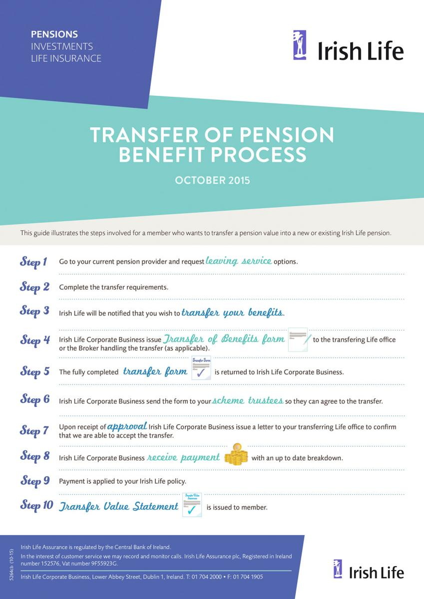 Transfer Of Benefits Irish Life Corporate Business Wiring Money From Us To Ireland Click On The Image Below See A Larger Version Step By Guide